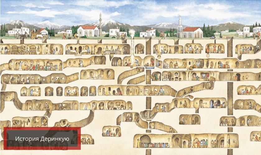 история Деринкую
